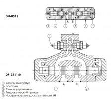 DH-04, DH-05, DK-14, DK-15 ГИДРОРАСПРЕДЕЛИТЕЛЬ С ГИДРАВЛИЧЕСКИМ УПРАВЛЕНИЕМ ATOS