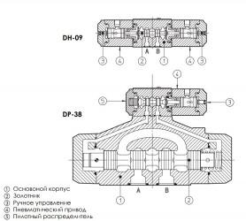 DH-08, DH-09, DK-18, DK-19 ГИДРОРАСПРЕДЕЛИТЕЛЬ С ПНЕВМАТИЧЕСКИМ УПРАВЛЕНИЕМ ATOS