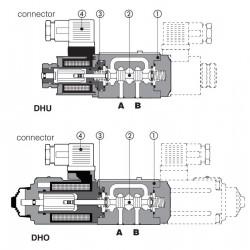 DHU, DHO Фланцевые соленоиды с прямым управлением