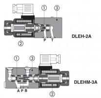 DLEH DLEHM Негерметичные с прямым управлением резьбовые соленоиды