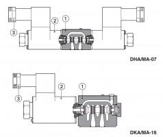 DHA/MADKA/MA DPHA/MA E121