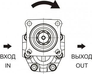 Насос шестеренный NPH 82 R ISO 10501110824