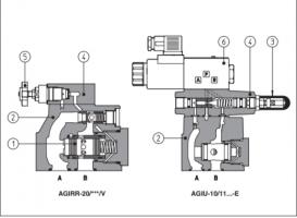 Редукционные клапаны AGIR