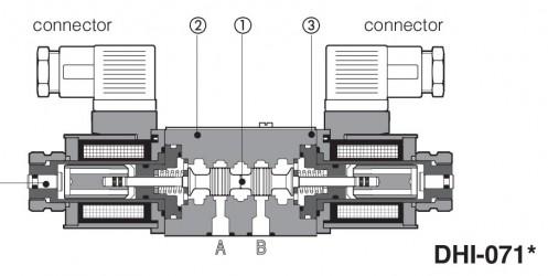 Гидрораспределитель DHI-0711-X24DC